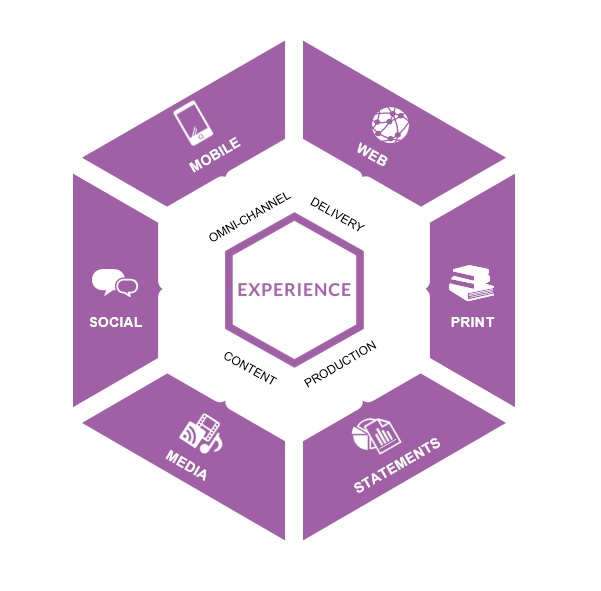 ExperienceHub
